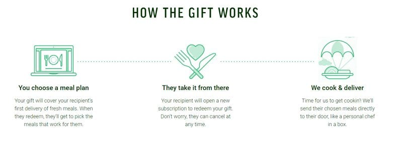freshly meal subscription plans